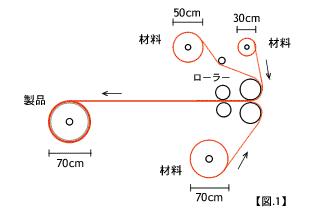 1200幅 誘導体ローラー ラミネート機の図